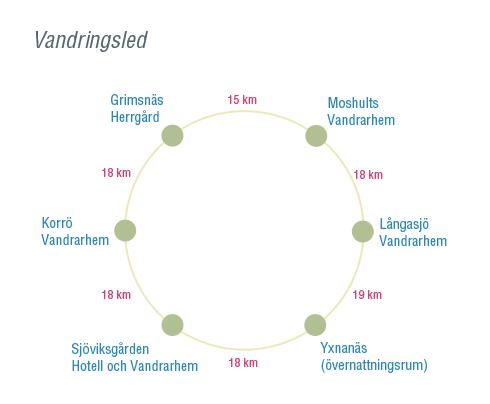 Obs Sjöviksgården finns ej kvar som boendealternativ!