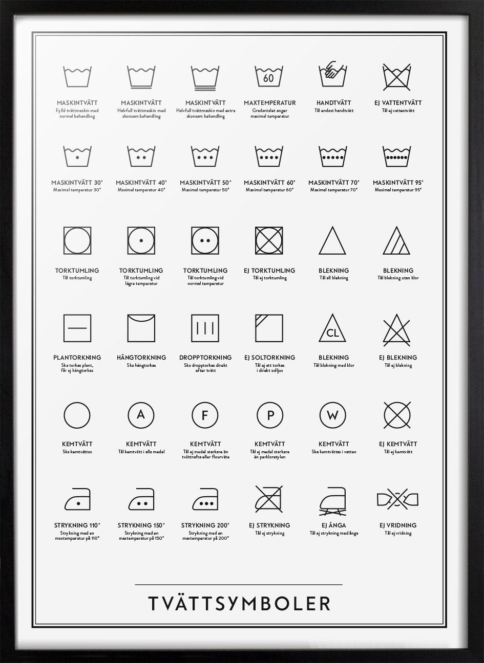 tvättråd symboler sköljmedel