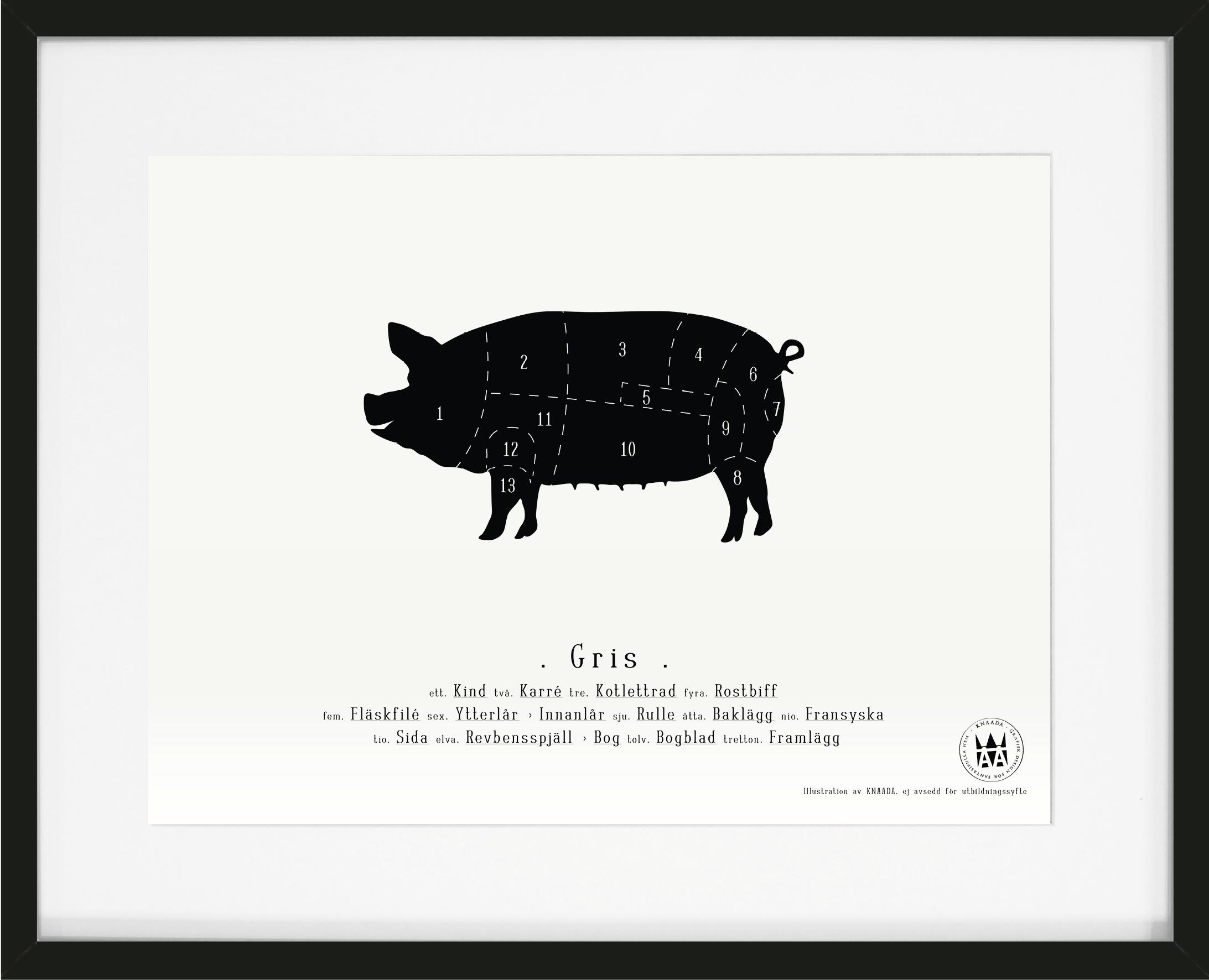 Poster Gris