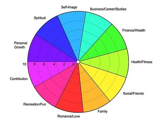 evaluating the bsc as a performance management tool The balanced scorecard (bsc) was originally developed by dr robert kaplan of harvard university and dr david norton as a framework for measuring organizational performance using a more balanced set of performance measures.