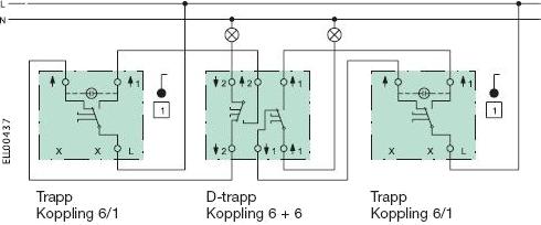 Renova strömbrytare monteringsanvisning