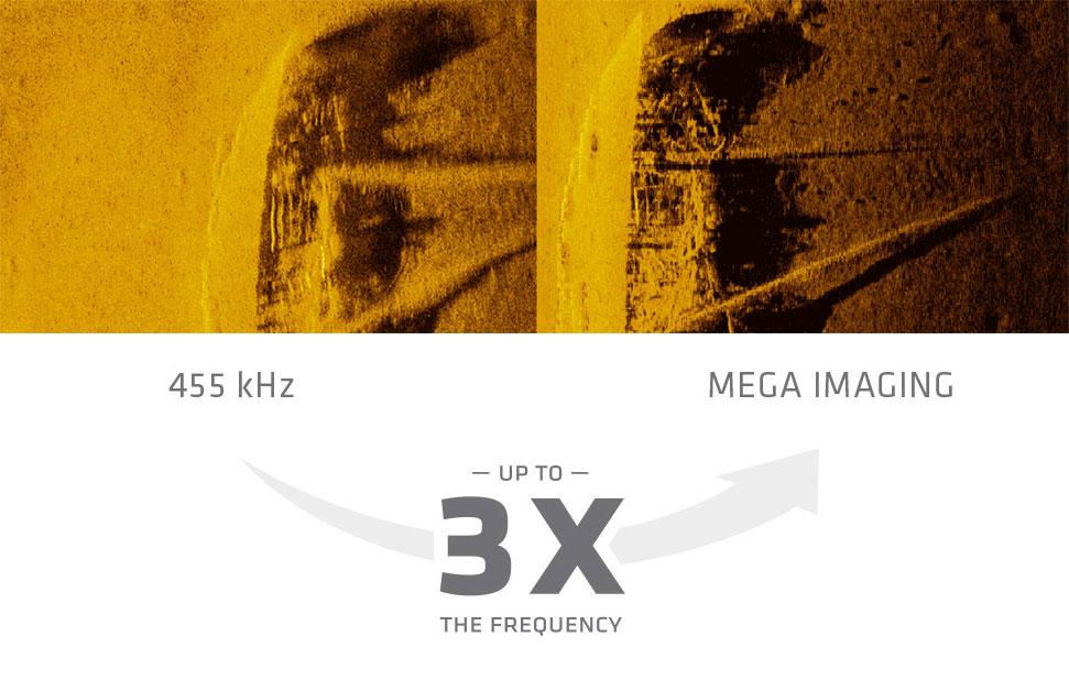 3xfrekvens_mega_telefon