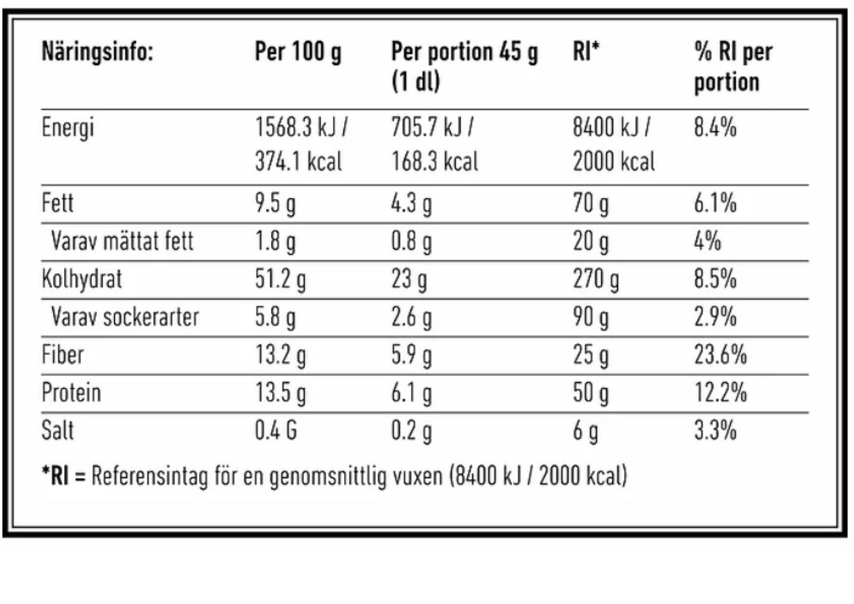 Grot-kakao-dadlar-näringsdeklaration