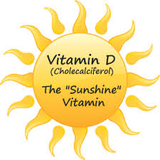 Vitamin D-profil - Vitamin D-profil