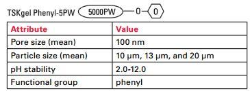 TSKgel Phenyl-5PW