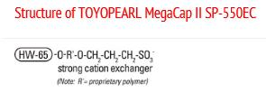Structure of Toyopearl Megacap II SP-550EC