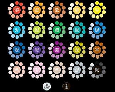 chameleon-chart-color-23