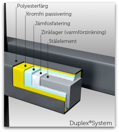 Duplex system