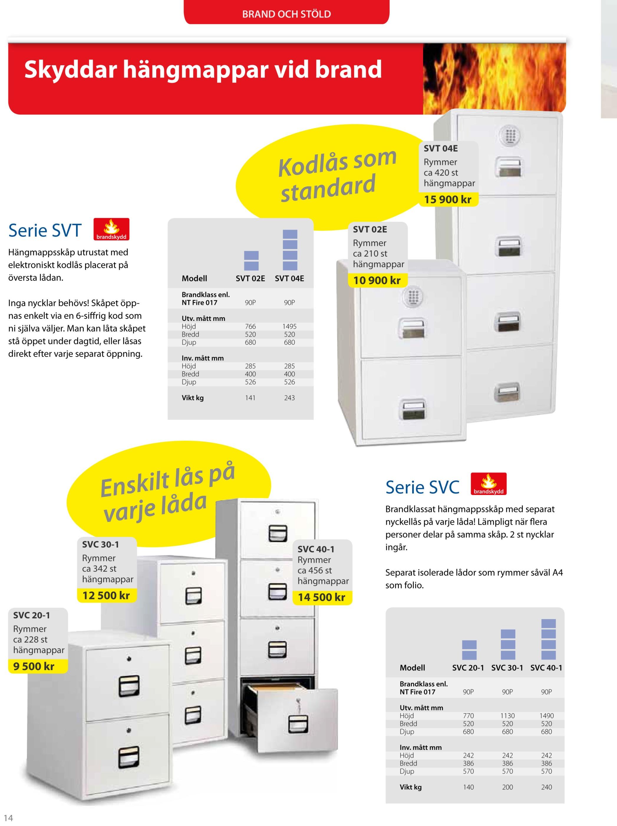 Säker förvaring hängmapps skåp el kodlås SVT