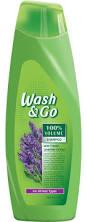 Aktietrading fungerar även vid hår-tvätt?
