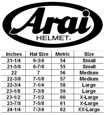 aria size