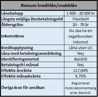 Risicum flexibel kredit
