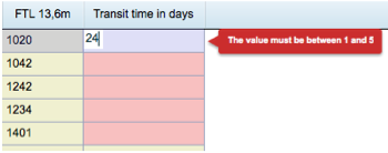 Example how to validate transit time, to get correct data submitted by LSPs.