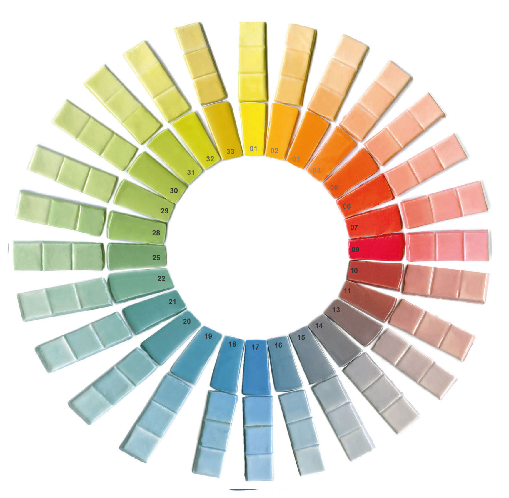 Färgcirkel_DPC_Lite_2021