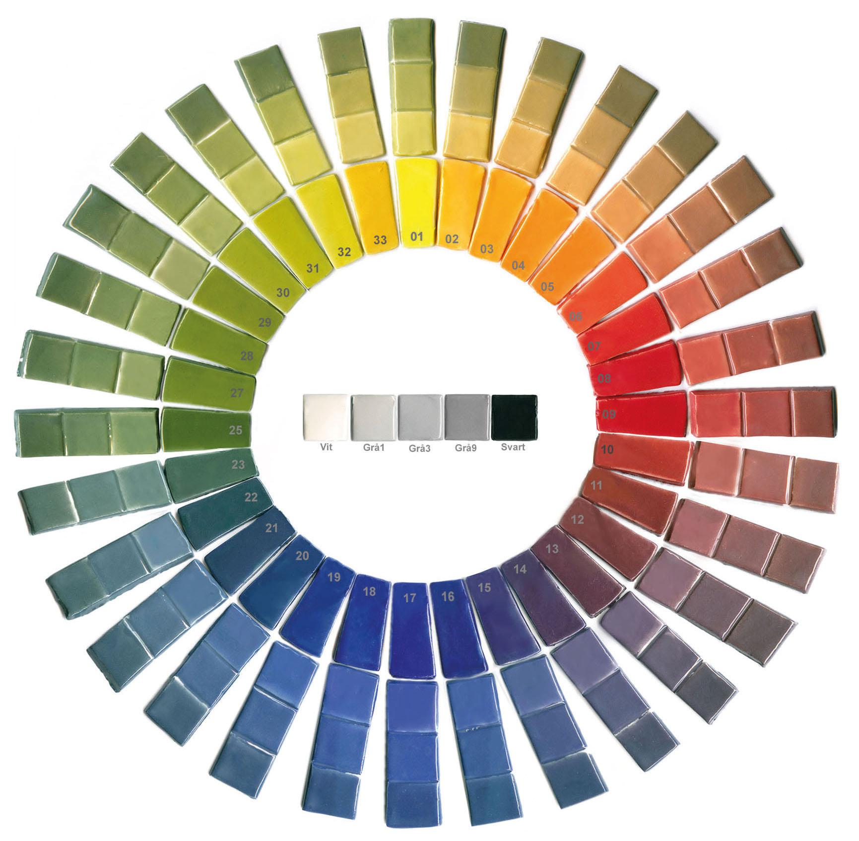 Färgcirkel_DPC_Basic_2021