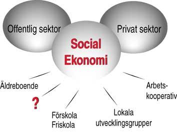vad är offentlig sektor ekonomi