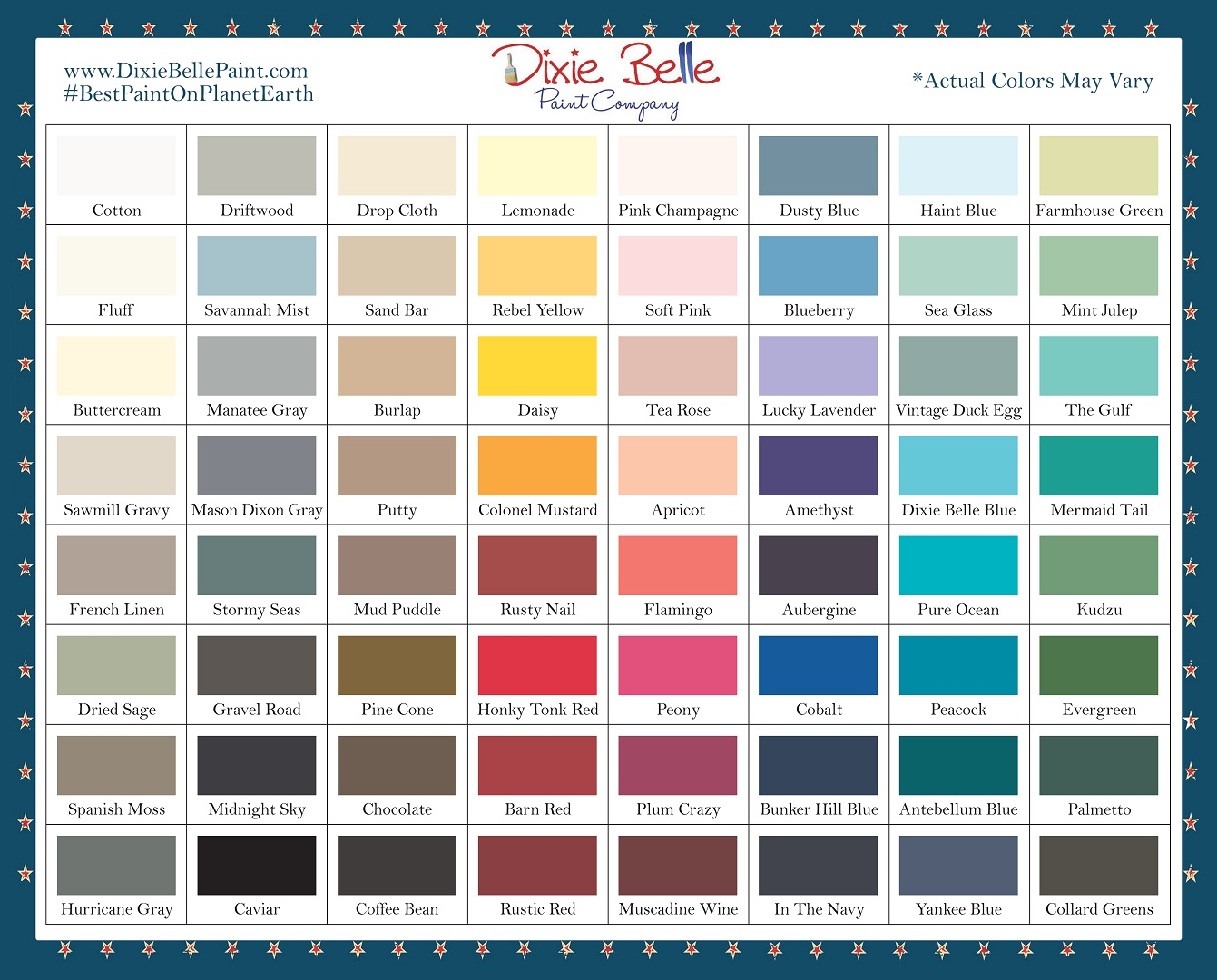 SBP Colour Chart