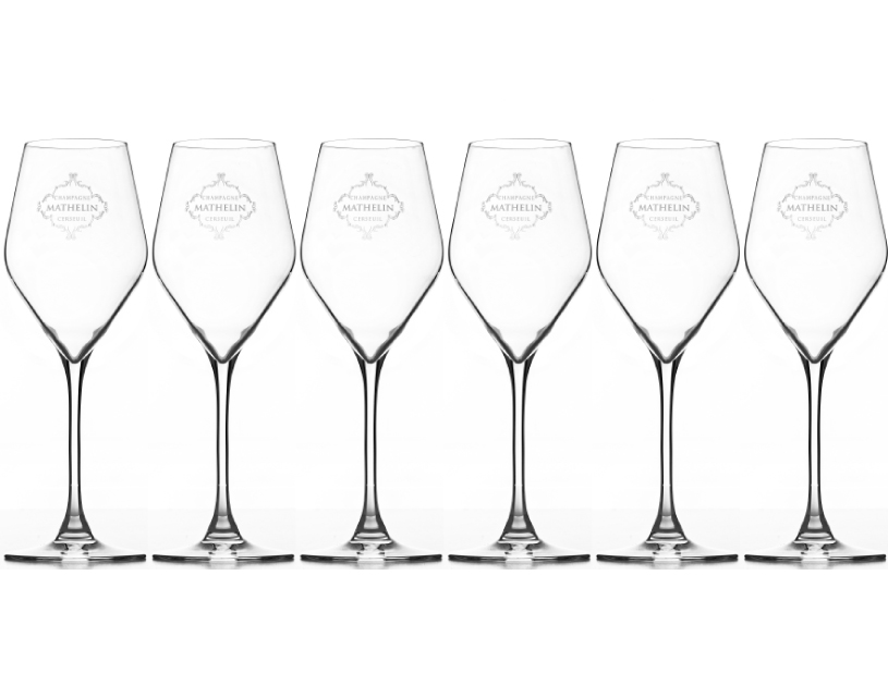 Champagneglas, Champagne Mathelin