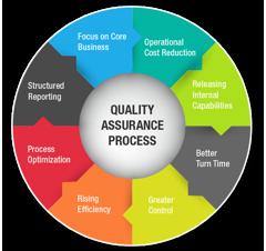 Våra konsulter på SB Development har bred internationell erfarenhet inom kvalitetsstyrning och ledningssystem