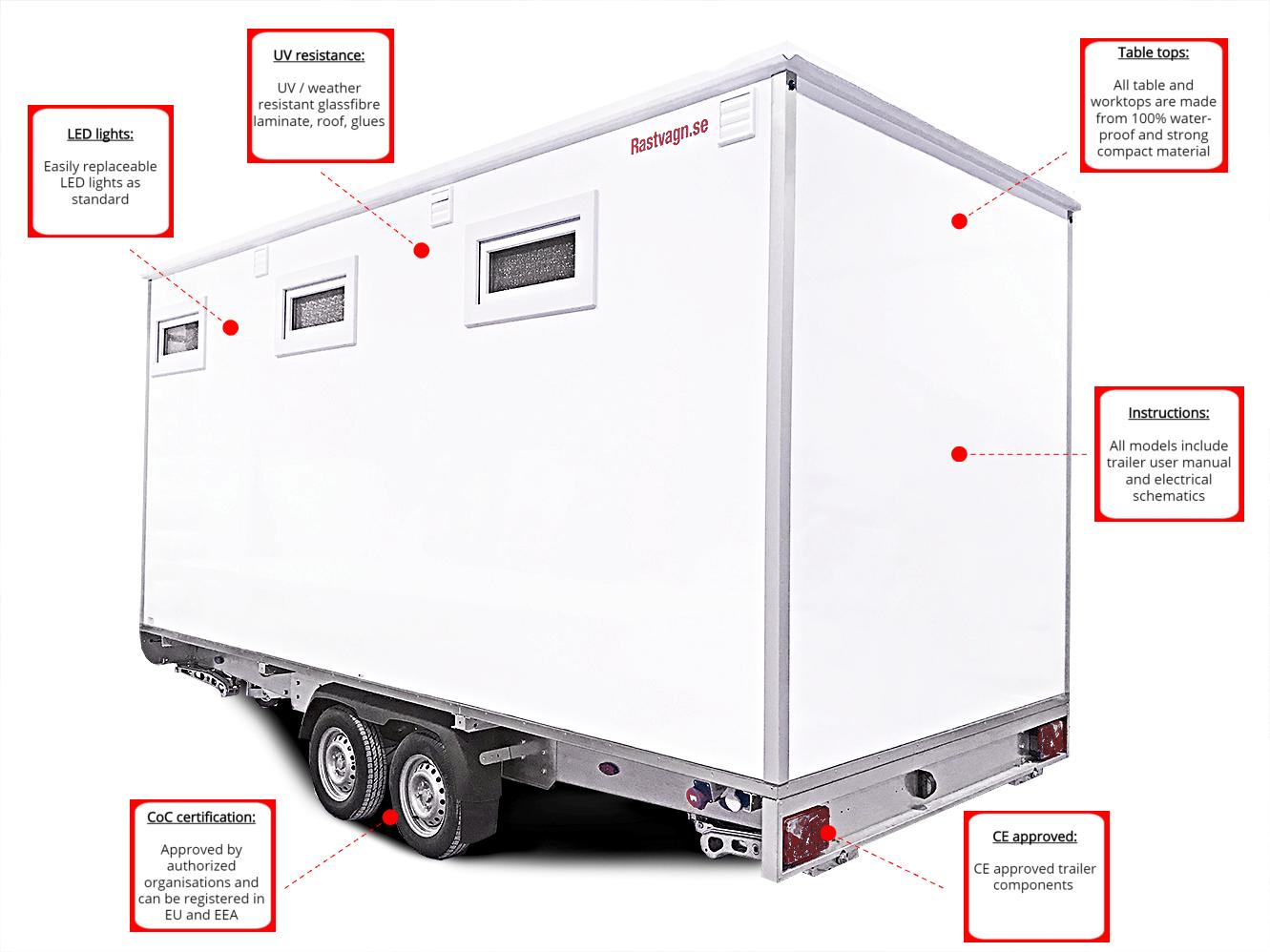Dusch /toavagn 3P Delux