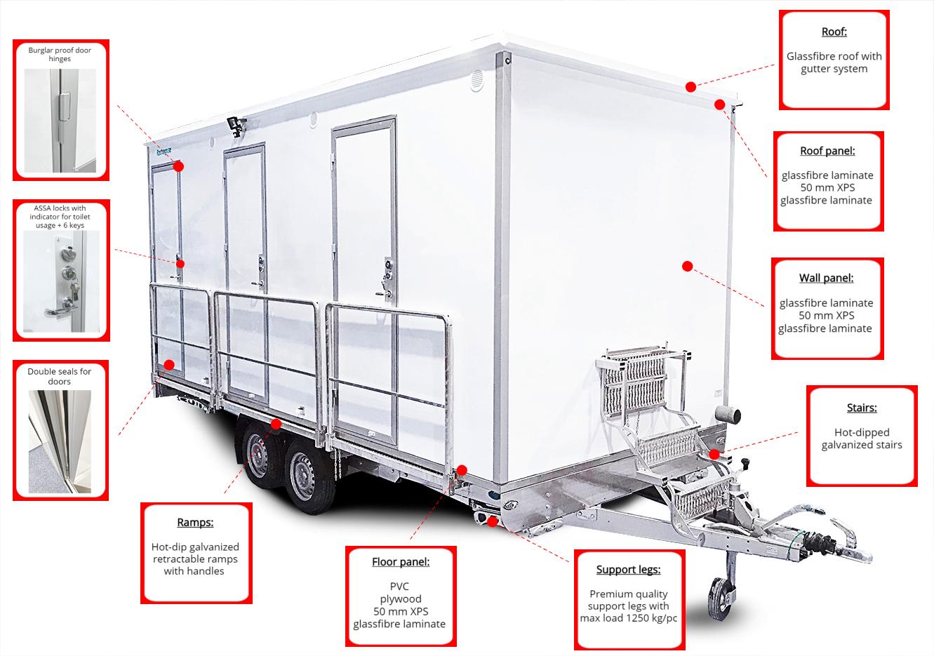 Dusch / Toalettvagn 3P