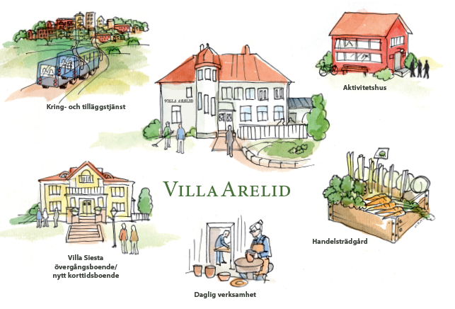 Villa Arelid Om Vision och mål bild