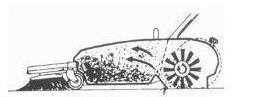 Traditionella borstsystem för sopmaskiner - Enkelt valssystem