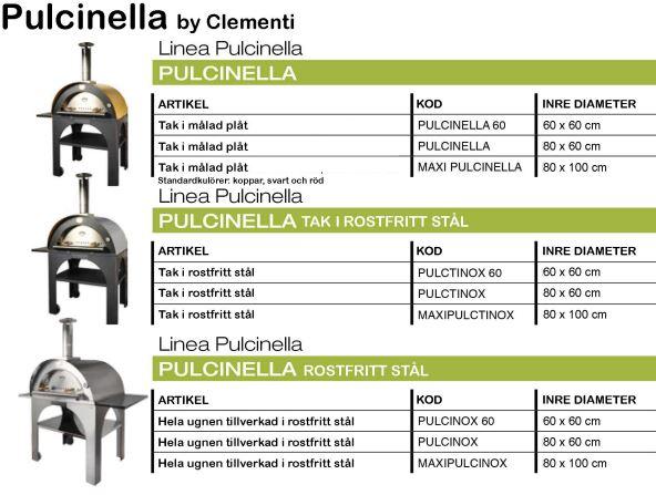 Pulcinella_info