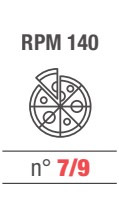 RPM 140 pizzor