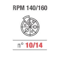 RPM 140/160