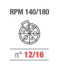 RPM 140/180