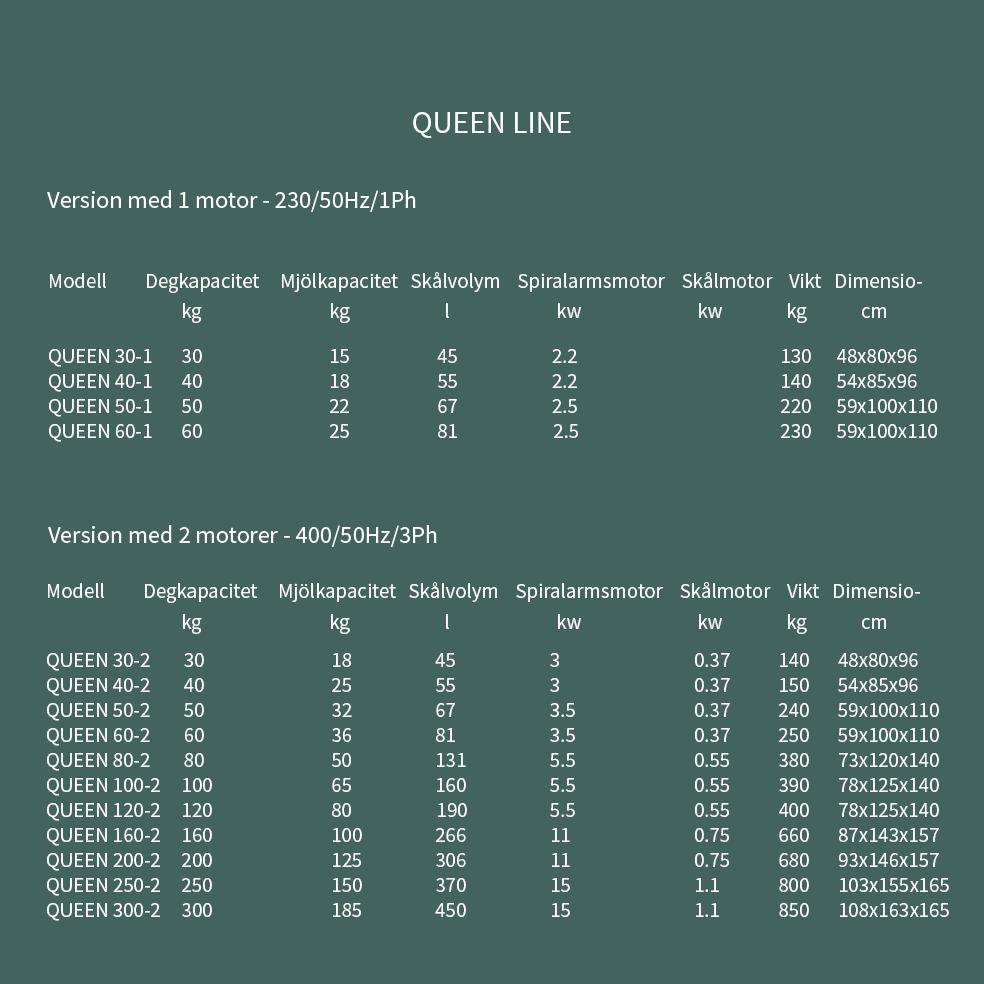 Queen Line