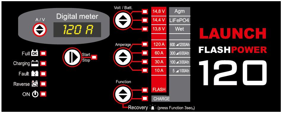 flashpower_120_2