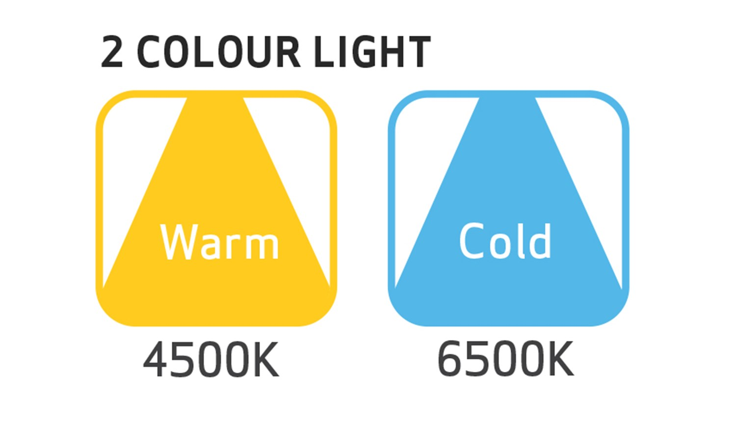 2-colour-light