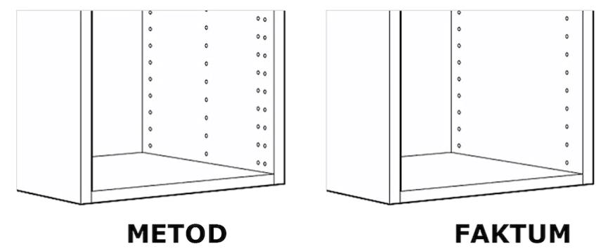 Hur ser jag skillnad på IKEA Faktum vs IKEA Metod? Kika på hålraden!
