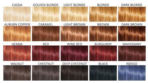 alla färger
