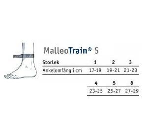malleotrain_s_m