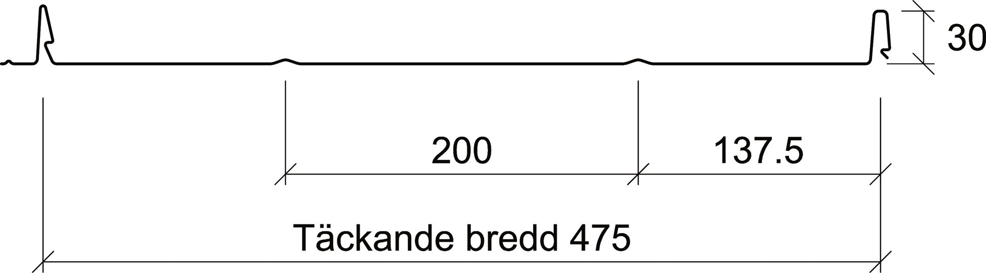 Plannja Trend profilgeometri 2