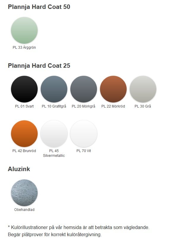 kulörkarta väggbeslag trend modern