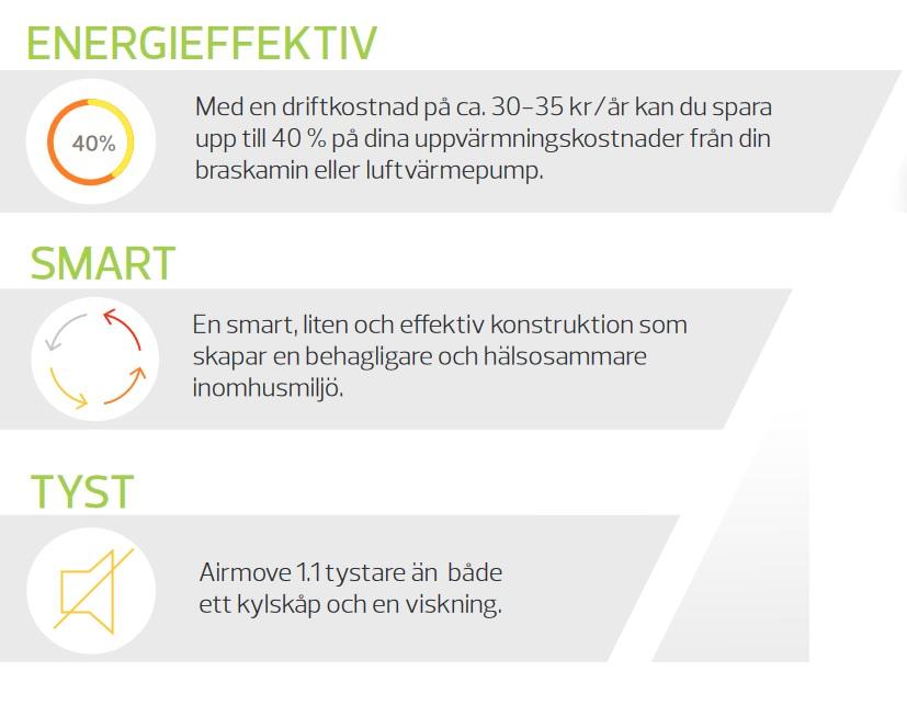 Airmove 1.1 energi