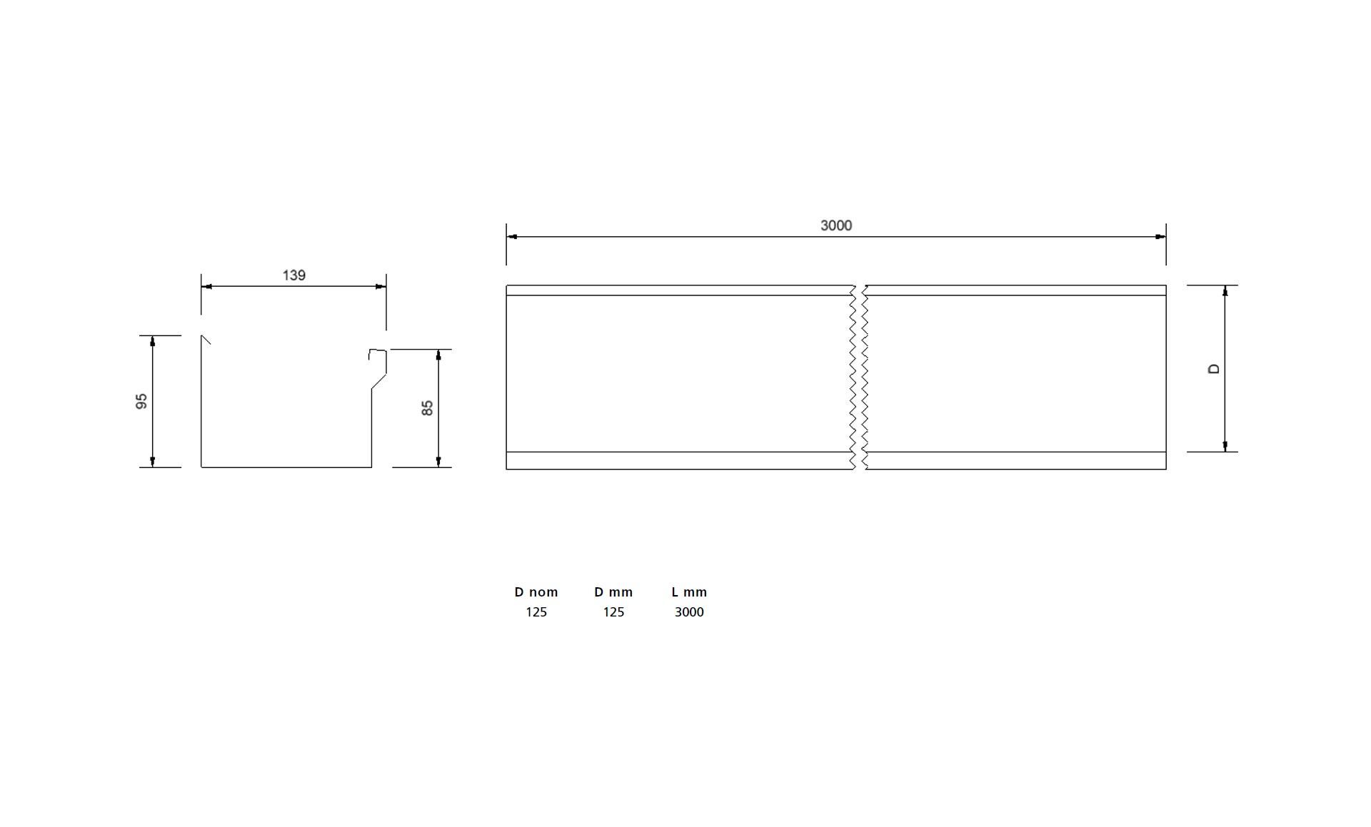 profilgeometri hängränna square