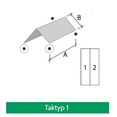 Taktyp 13