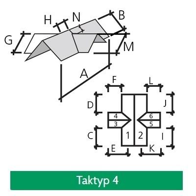 Sadeltak med två utbyggnader
