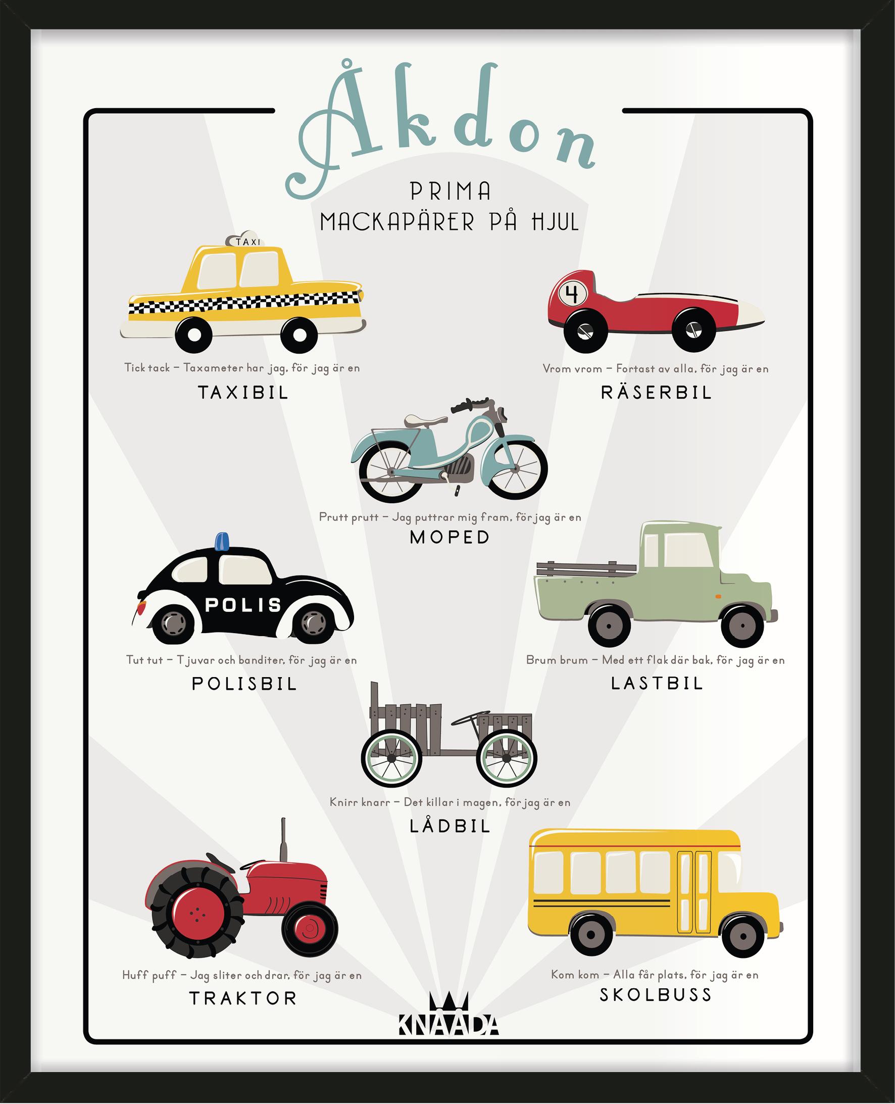 Poster med bilar till barnrum