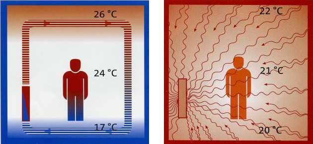 vad är infravärme