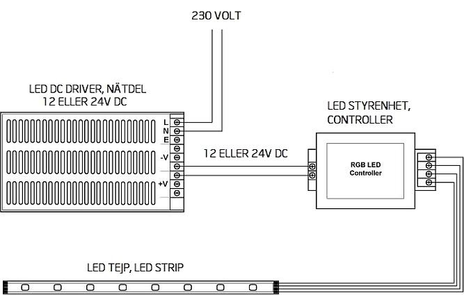 Inkoppling Av Led Dimbara Driver Transformatorer L 228 R