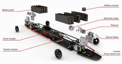 Kommer VBB-3 att vara första elbil över 400MPH?