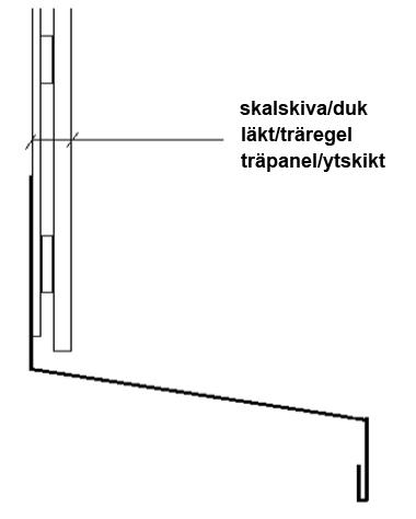 Överbleck/fasadbeslag