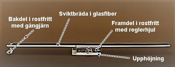 Glasfibesvikt med bakstycke och framstycke. Framdelen är i detta fall reglebar med ett hjul och vals som gör att man dels kan få olika svikt men också att brädan inte slits på samma ställe hela tiden.