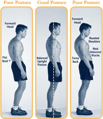 Bildenlånad från: http://www.precisionnutrition.com